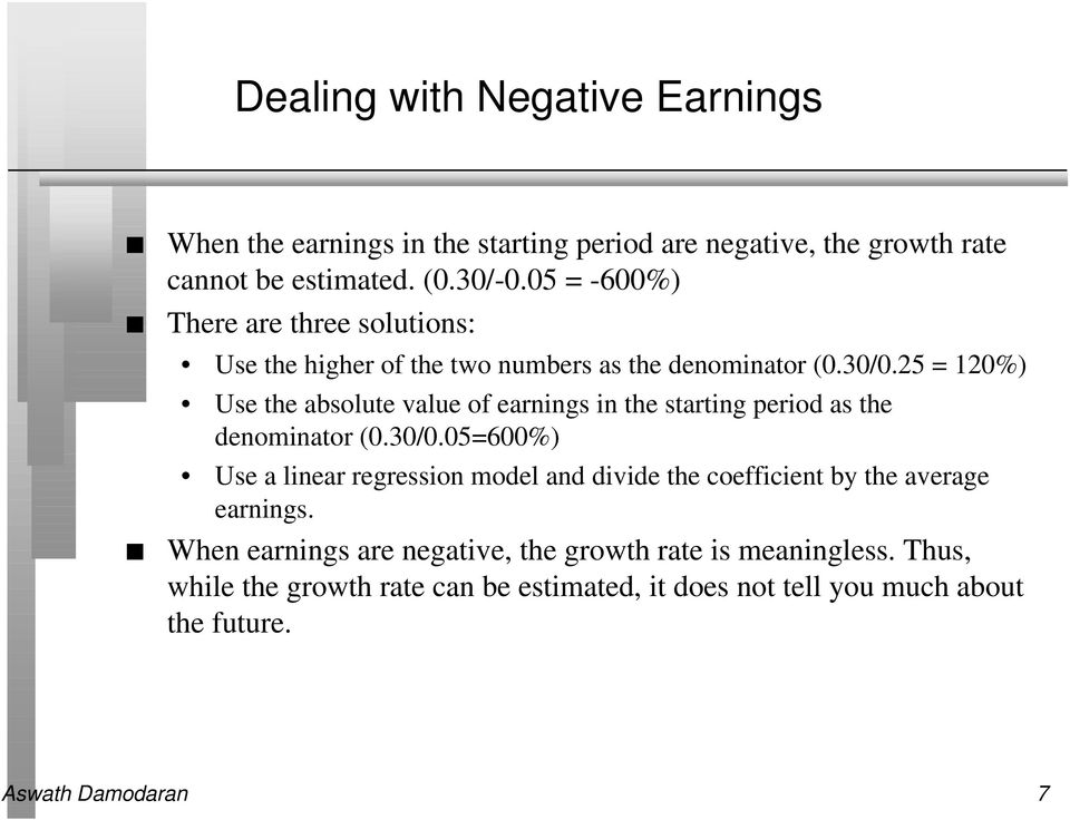 25 = 120%) Use the absolute value of earnings in the starting period as the denominator (0.30/0.