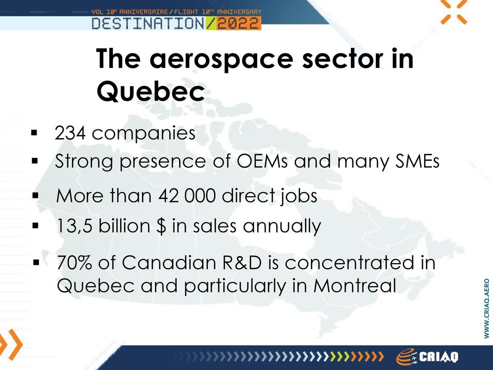 jobs 13,5 billion $ in sales annually 70% of Canadian