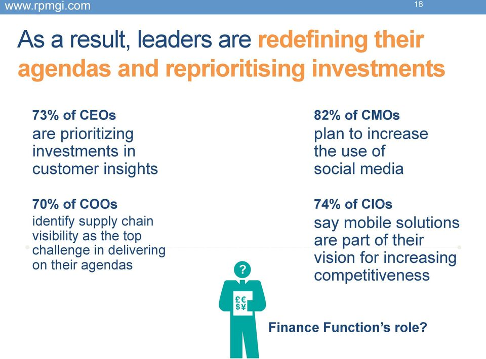 of COOs identify supply chain visibility as the top challenge in delivering on their agendas?