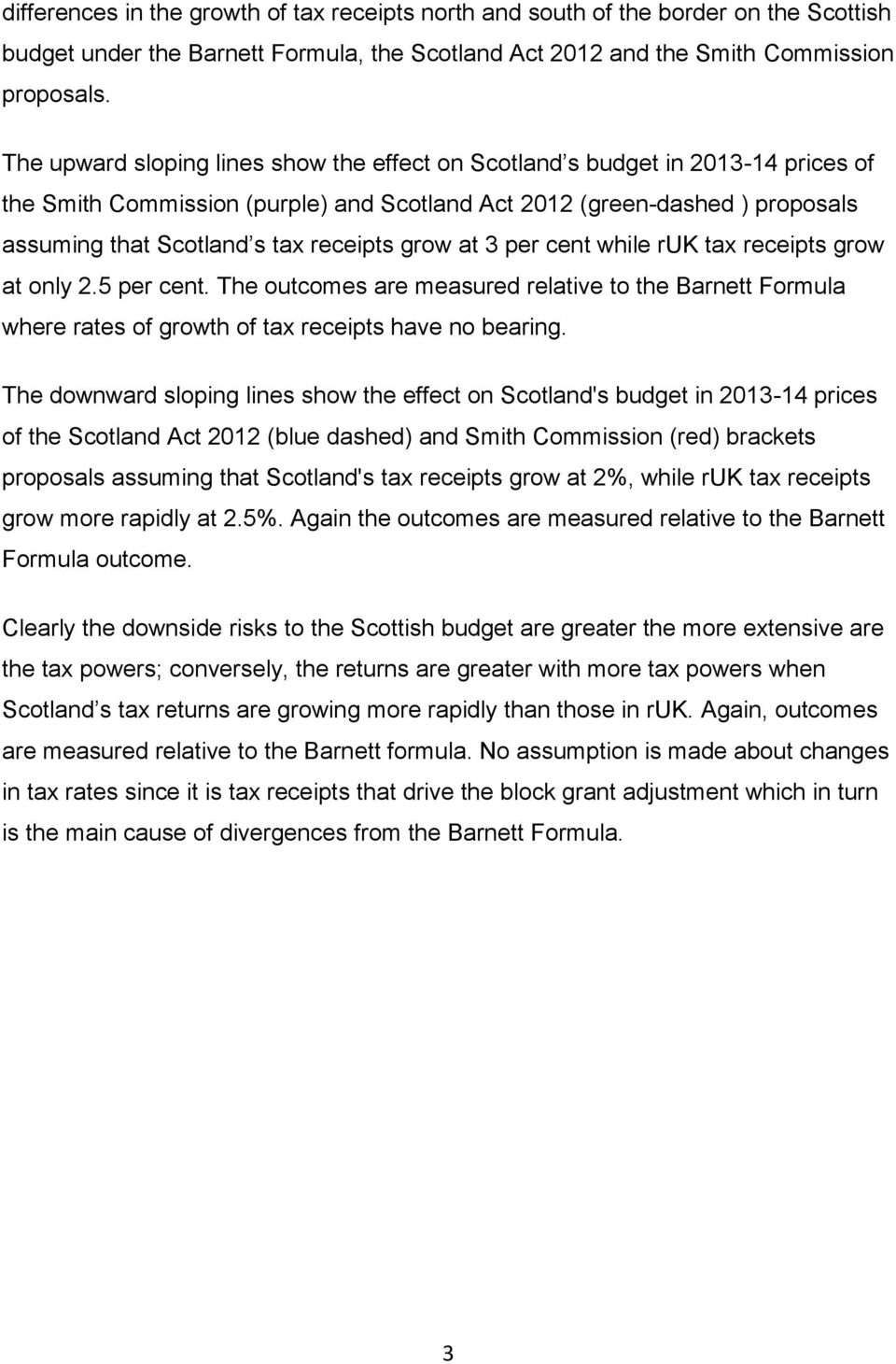 grow at 3 per cent while ruk tax receipts grow at only 2.5 per cent. The outcomes are measured relative to the Barnett Formula where rates of growth of tax receipts have no bearing.
