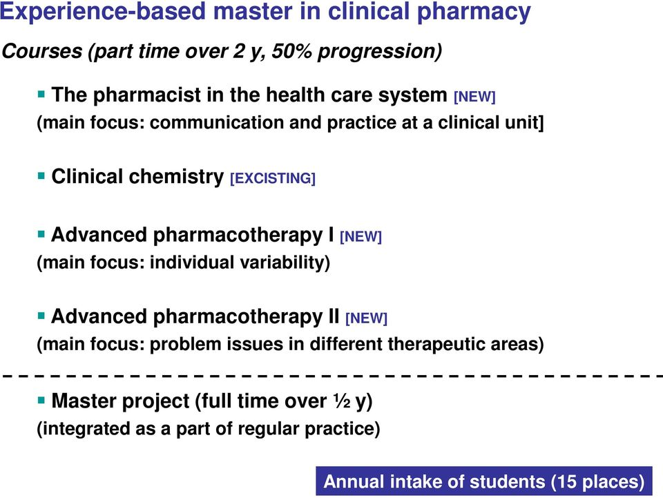pharmacotherapy I [NEW] (main focus: individual variability) Advanced pharmacotherapy II [NEW] (main focus: problem issues in