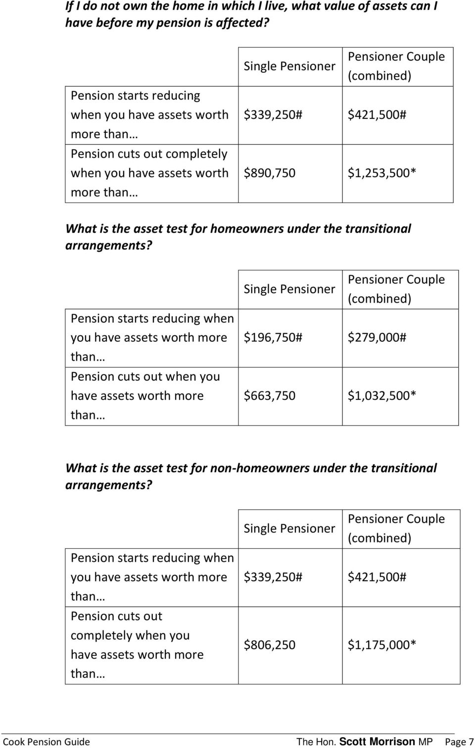 $1,253,500* What is the asset test for homeowners under the transitional arrangements?
