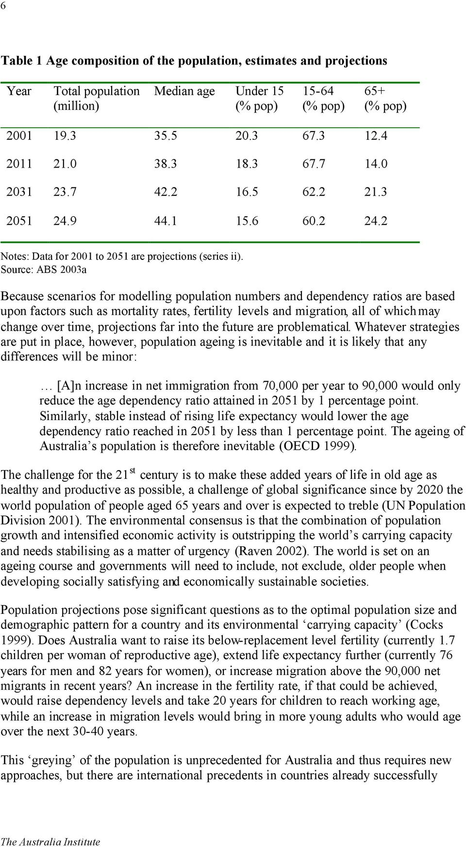 Source: ABS 2003a Because scenarios for modelling population numbers and dependency ratios are based upon factors such as mortality rates, fertility levels and migration, all of which may change over