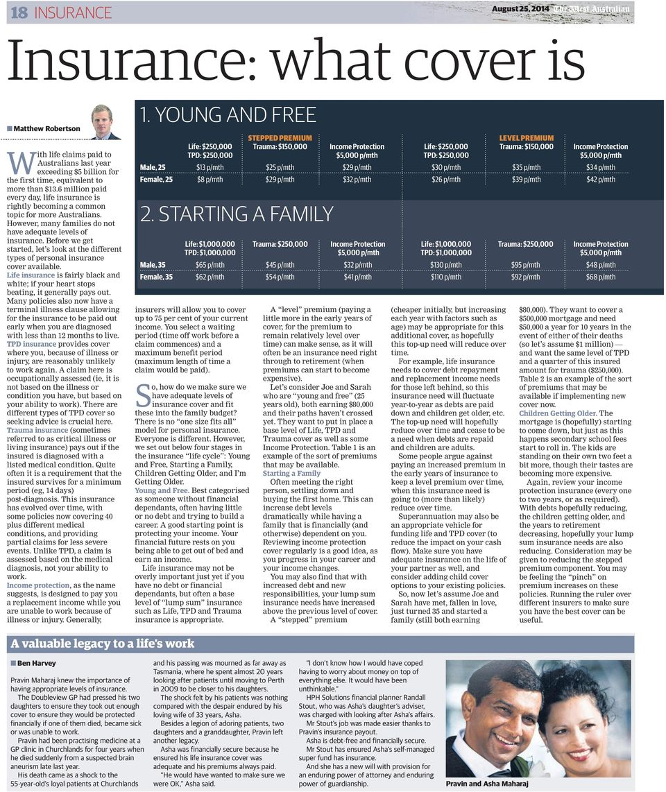 Before we get started, let s look at the different types of personal insurance cover available. Life insurance is fairly black and white; if your heart stops beating, it generally pays out.