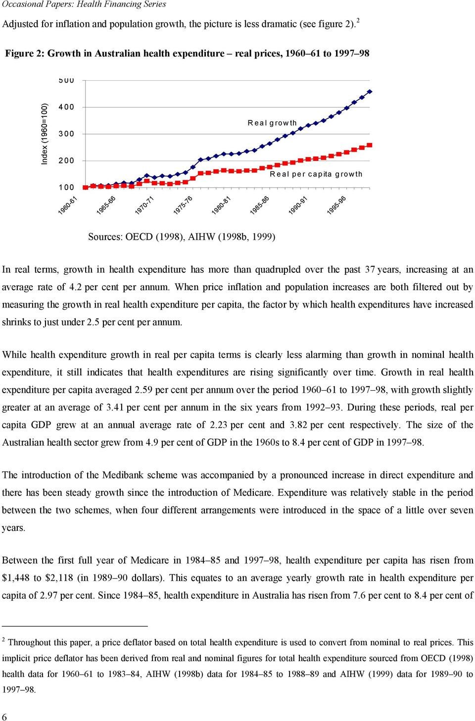 1985-86 1990-91 1995-96 Sources: OECD (1998), AIHW (1998b, 1999) In real terms, growth in health expenditure has more than quadrupled over the past 37 years, increasing at an average rate of 4.