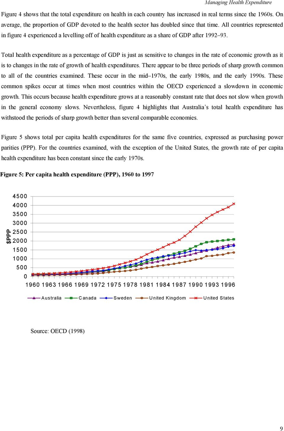 All countries represented in figure 4 experienced a levelling off of health expenditure as a share of GDP after 1992 93.