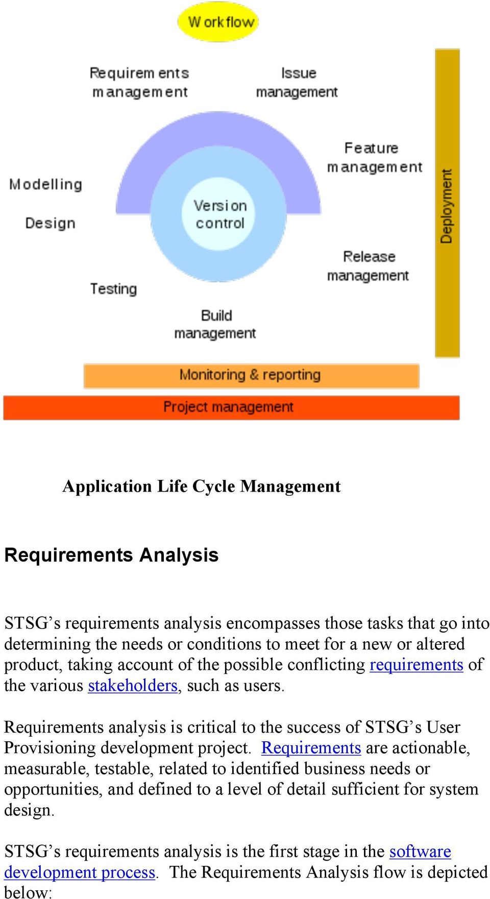 Requirements analysis is critical to the success of STSG s User Provisioning development project.