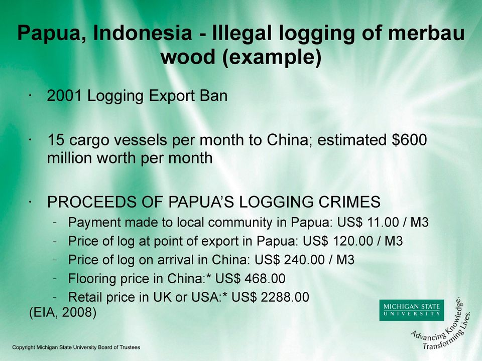community in Papua: US$ 11.00 / M3 Price of log at point of export in Papua: US$ 120.