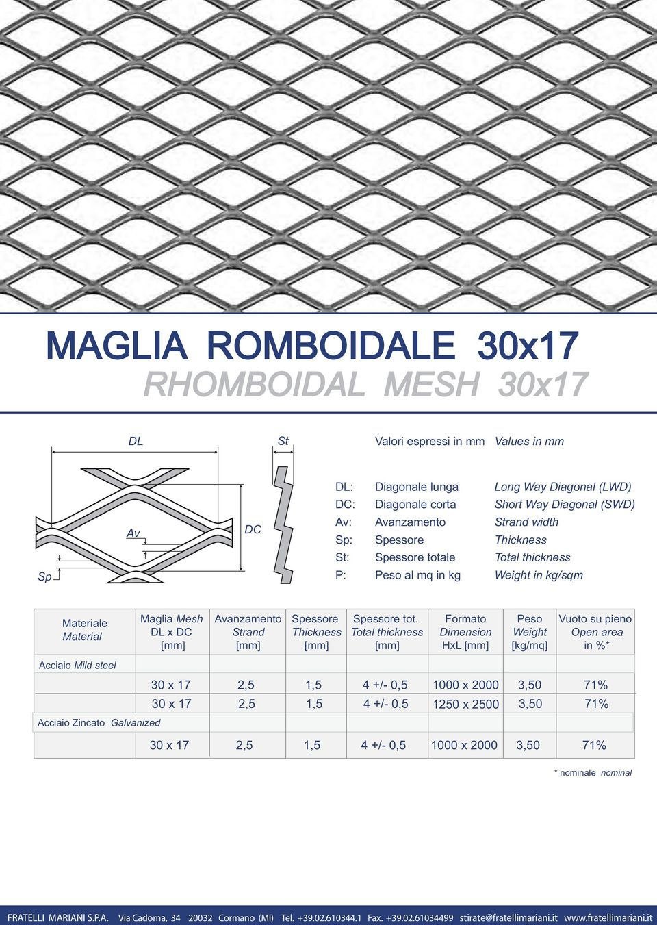 totale P: al mq in kg in kg/sqm e x tot.