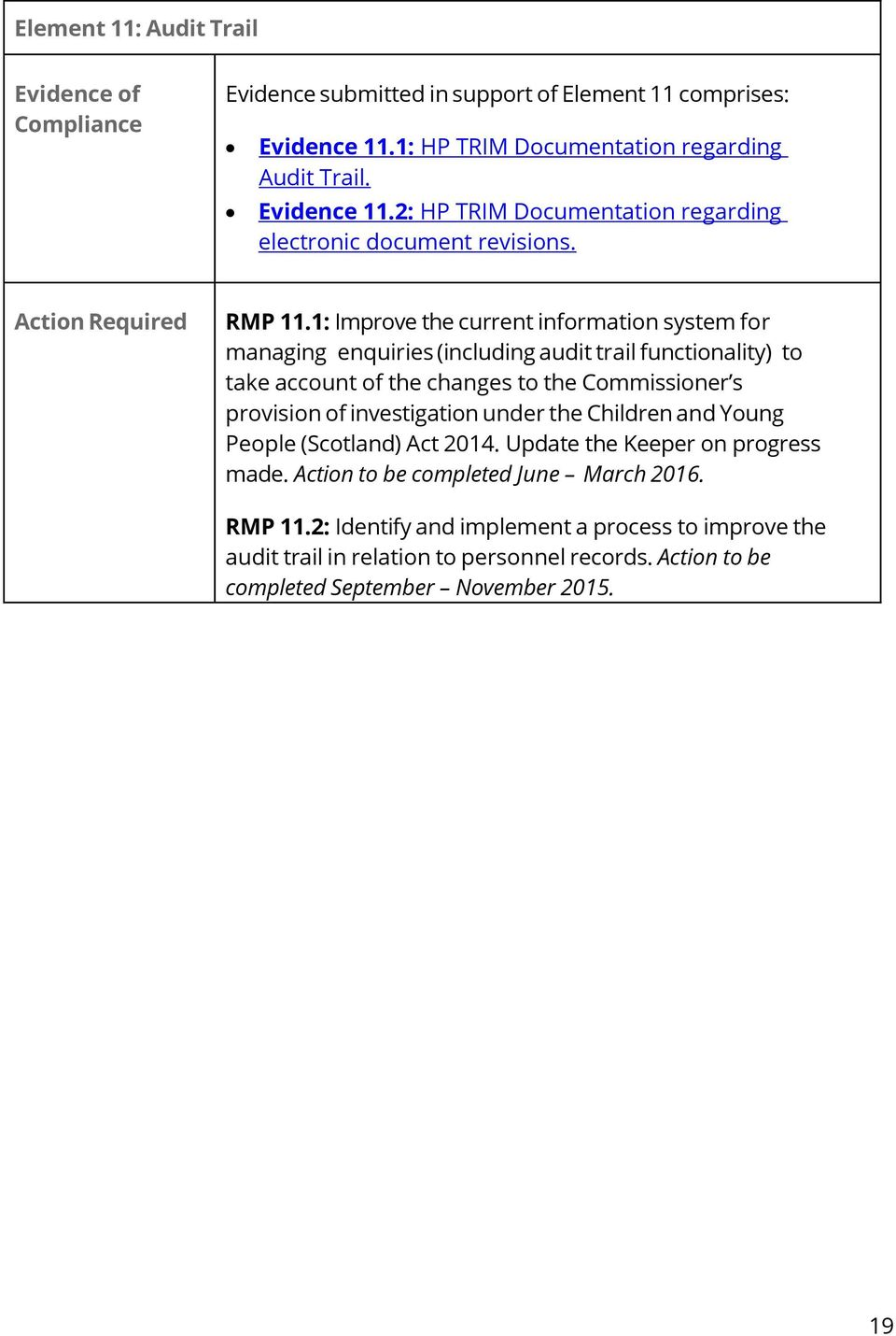 1: Improve the current information system for managing enquiries (including audit trail functionality) to take account of the changes to the Commissioner s provision of investigation