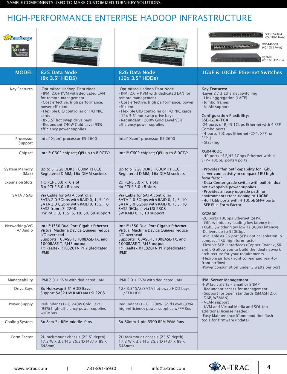 "5"" HDDs) 1GbE & 10GbE Ethernet Switches Key Features Processor Support -Optimized Hadoop Data Node - IPMI 2."