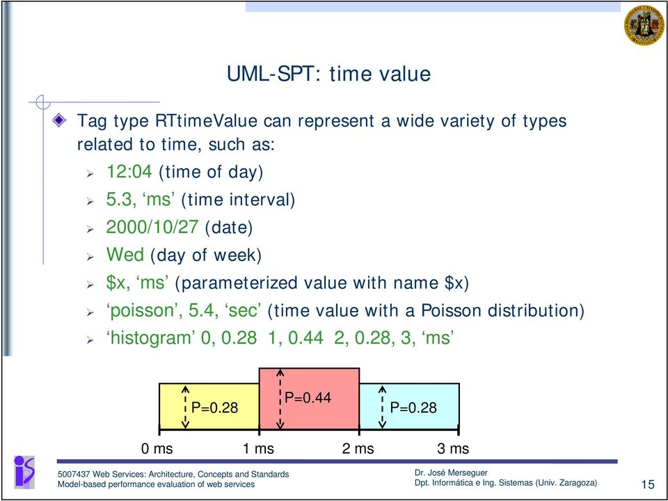 3, ms (time interval) 2000/0/27 (date) Wed (day of week) $x, ms (parameterized value with