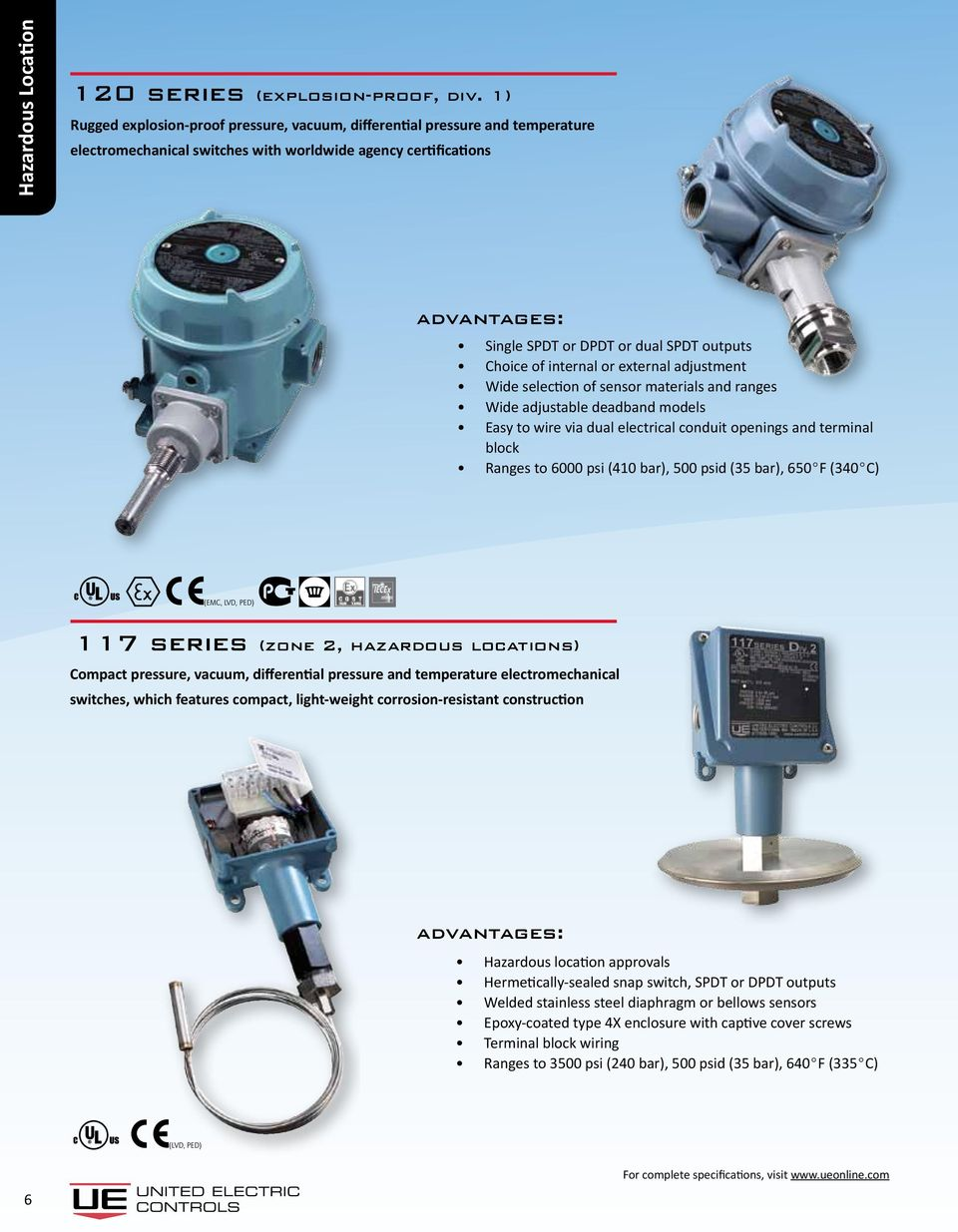 internal or external adjustment Wide selection of sensor materials and ranges Wide adjustable deadband models Easy to wire via dual electrical conduit openings and terminal block Ranges to 6000 psi