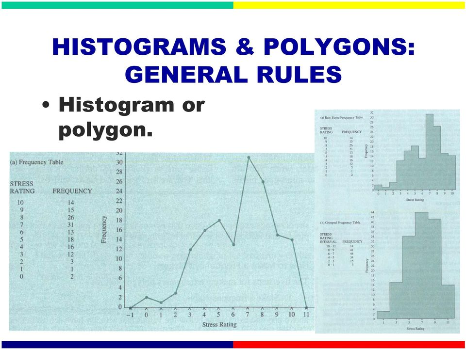 Histogram or