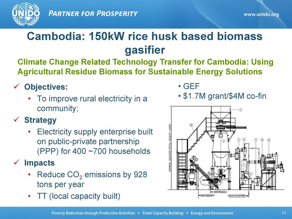 in a community; Strategy Electricity supply enterprise built on public-private partnership (PPP) for 400 ~700