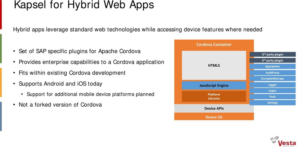 Android and ios today Support for additional mobile device platforms planned Not a forked version of Cordova Cordova Container HTML5