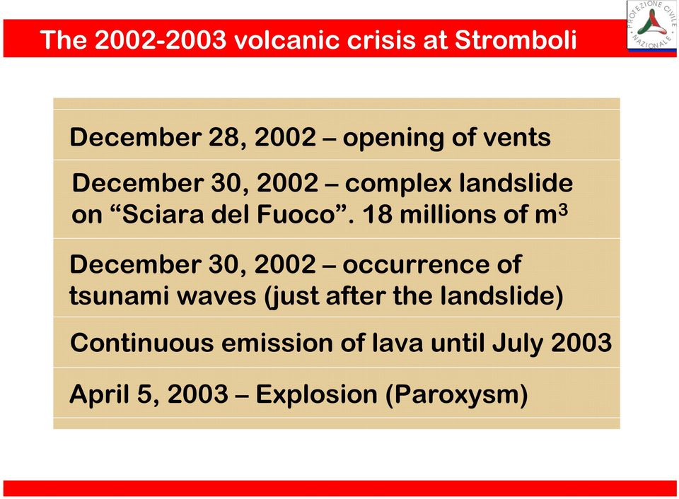 18 millions of m 3 December 30, 2002 occurrence of tsunami waves (just after