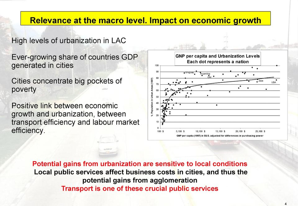concentrate big pockets of poverty Positive link between economic growth and urbanization, between transport efficiency and labour
