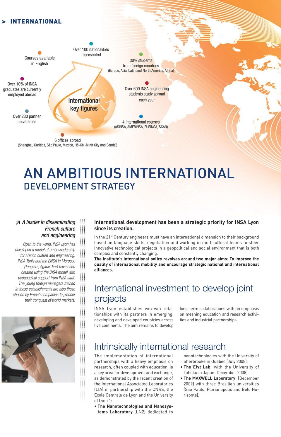 offices abroad (Shanghai, Curitiba, São Paulo, Mexico, Hô-Chi-Minh City and Sendaï) An ambitious international development strategy A leader in disseminating French culture and engineering Open to