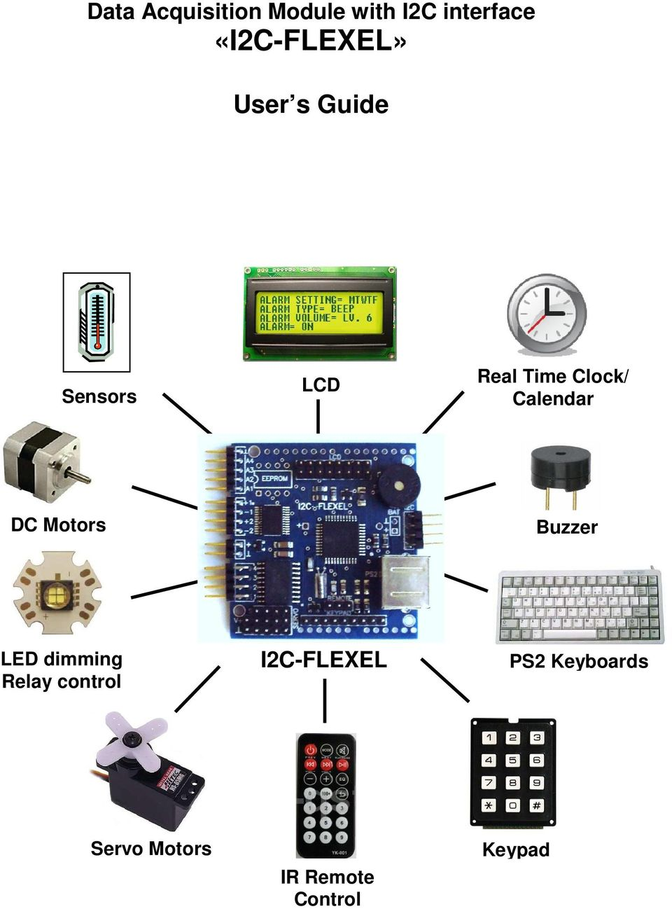 Clock/ Calendar DC Motors Buzzer LED dimming Relay