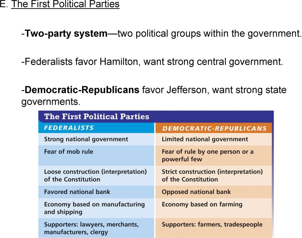 -Federalists favor Hamilton, want strong central