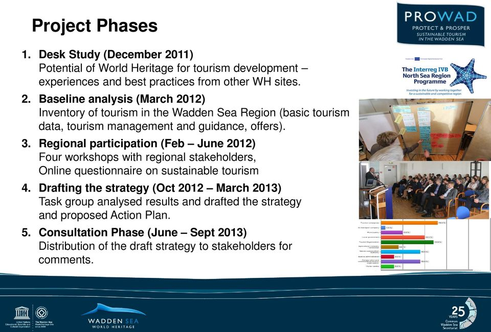 Baseline analysis (March 2012) Inventory of tourism in the Wadden Sea Region (basic tourism data, tourism management and guidance, offers). 3.