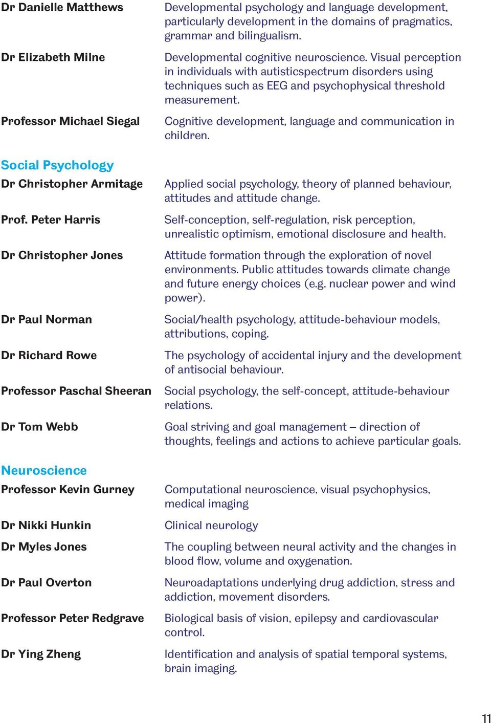 Peter Redgrave Dr Ying Zheng Developmental psychology and language development, particularly development in the domains of pragmatics, grammar and bilingualism. Developmental cognitive neuroscience.