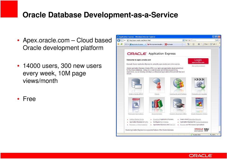 com Cloud based Oracle development