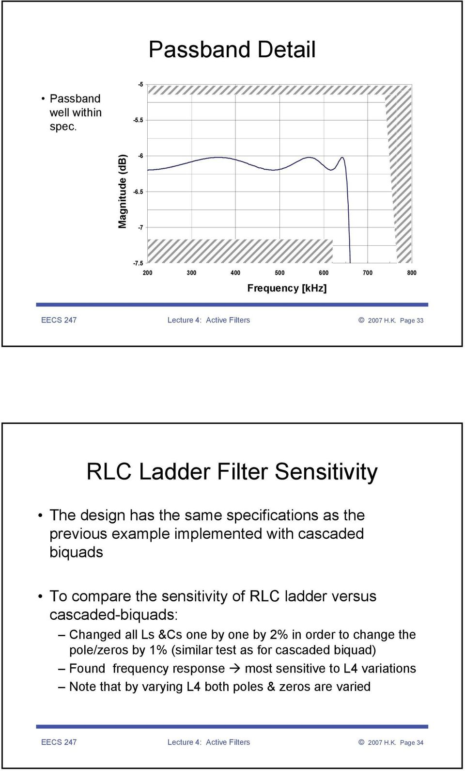 Pge 33 C Ldder Filter Sensitivity The design hs the sme specifictions s the previous exmple implemented with cscded biquds To compre the sensitivity
