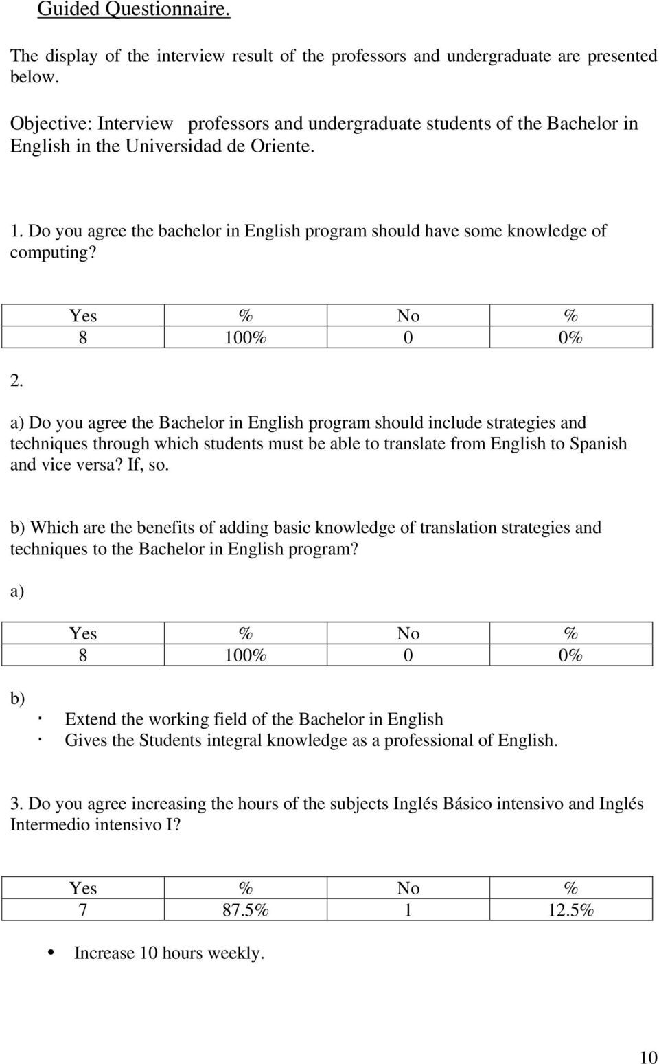 Do you agree the bachelor in English program should have some knowledge of computing? 2.