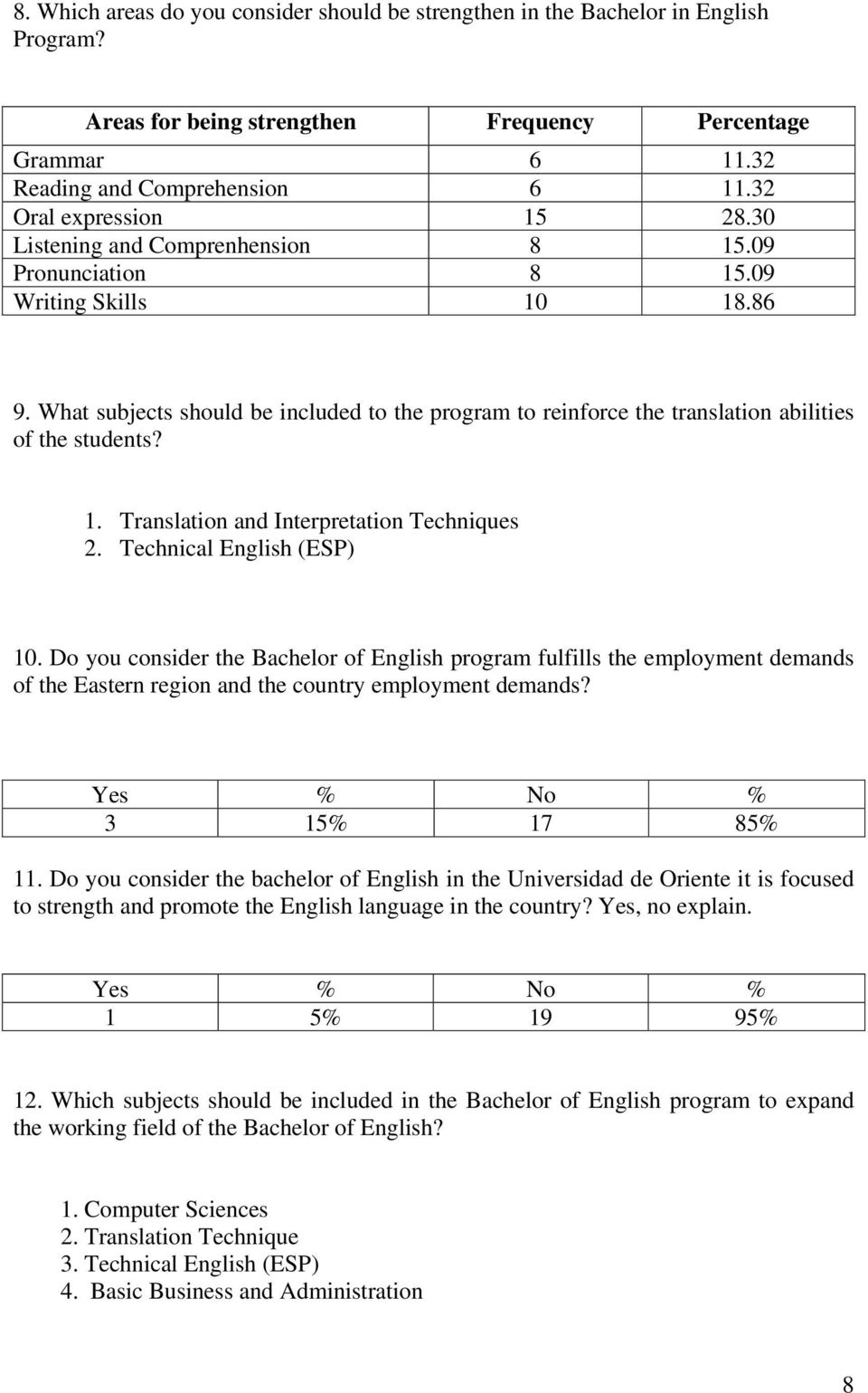 What subjects should be included to the program to reinforce the translation abilities of the students? 1. Translation and Interpretation Techniques 2. Technical English (ESP) 10.