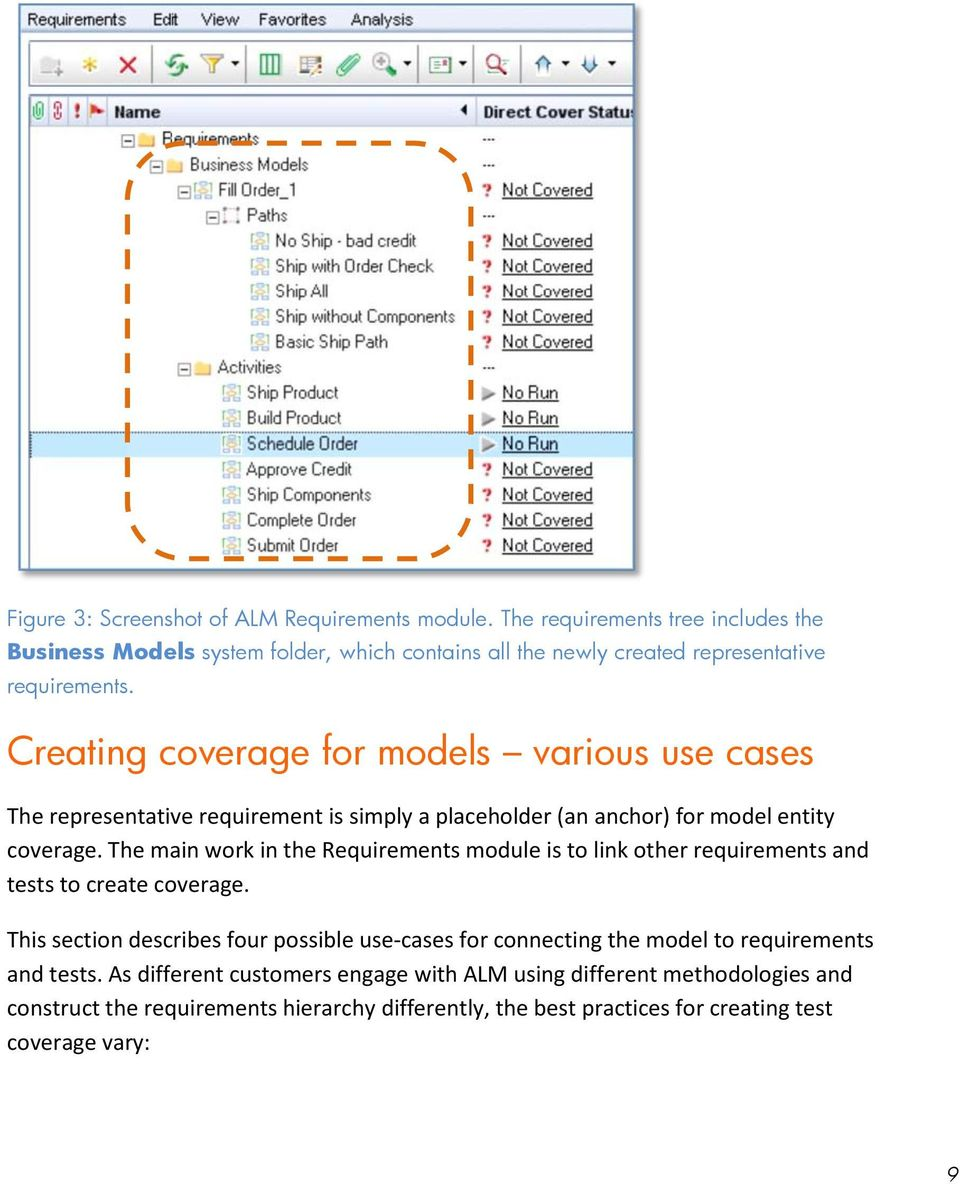 Creating coverage for models various use cases The representative requirement is simply a placeholder (an anchor) for model entity coverage.