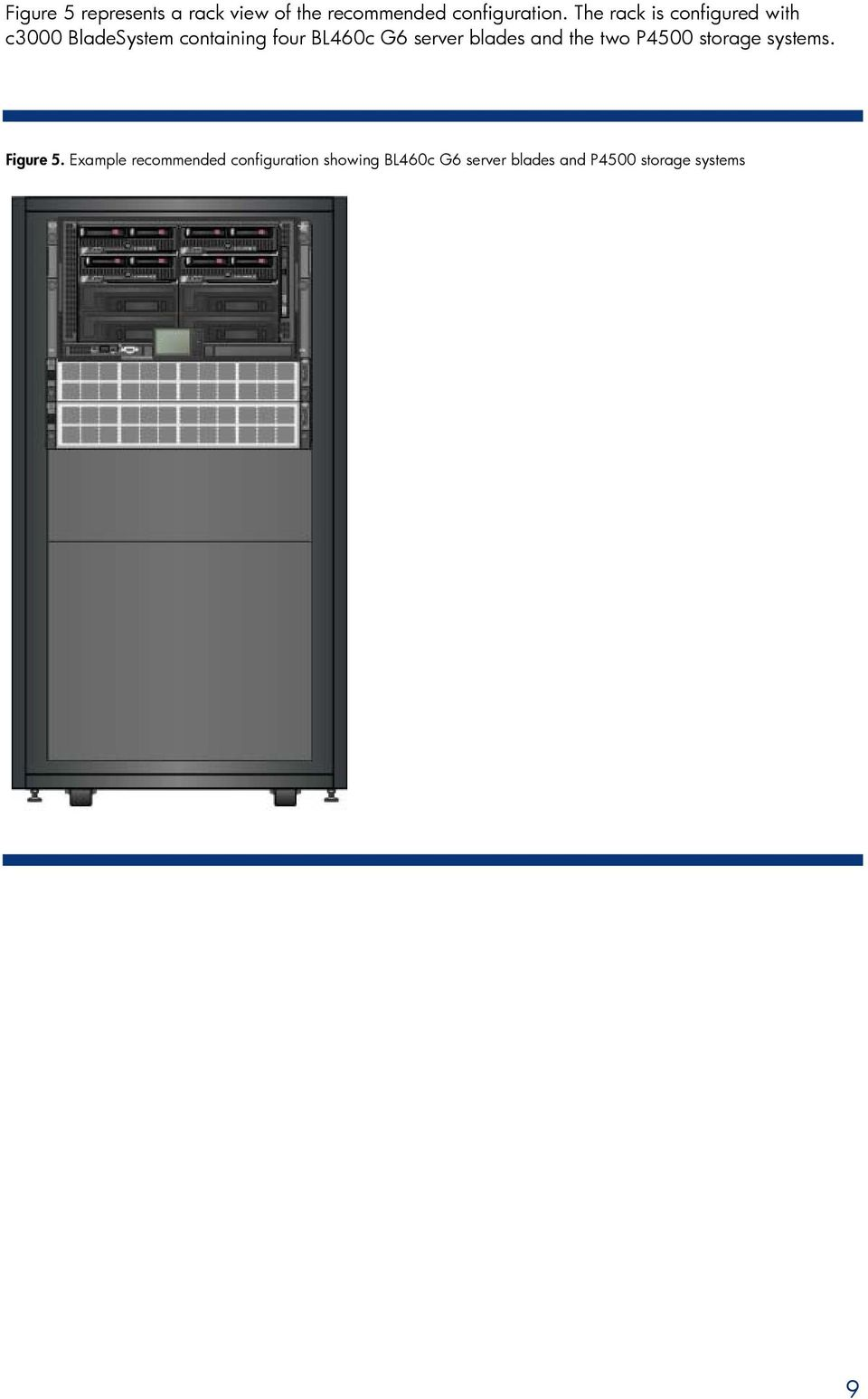 server blades and the two P4500 storage systems. Figure 5.