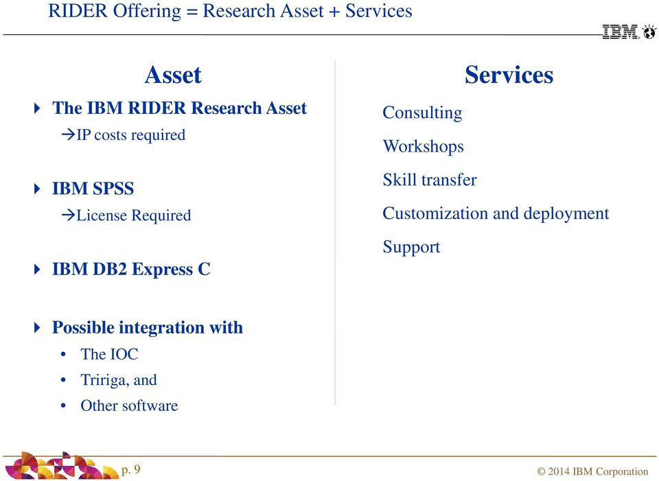 Services Consulting Workshops Skill transfer Customization and