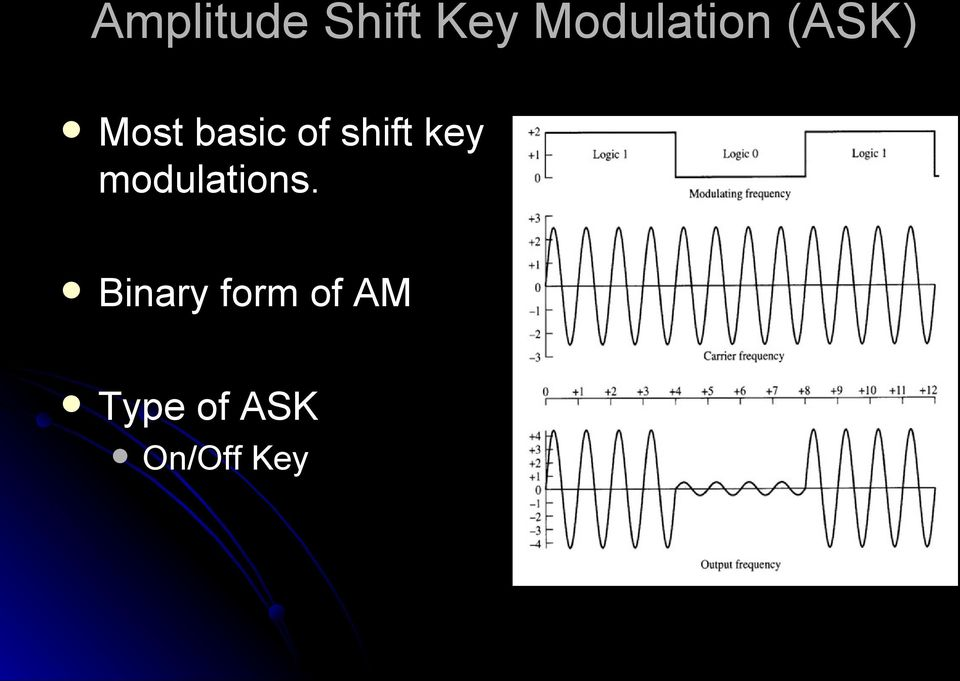 of shift key modulations.