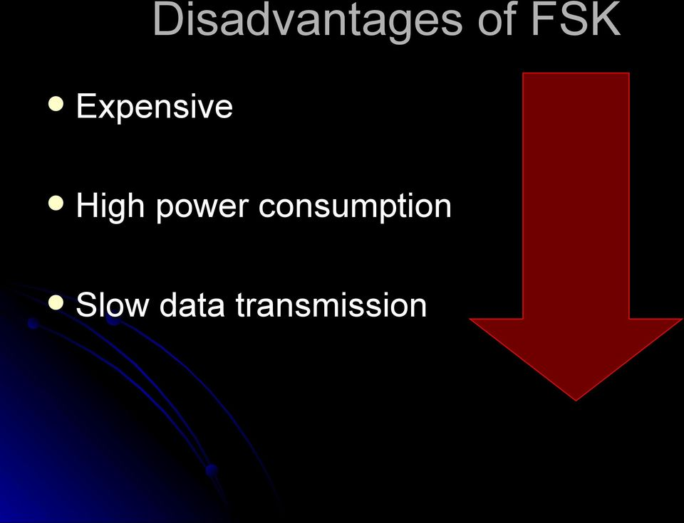 FSK High power
