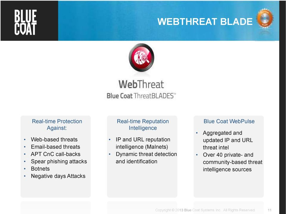 reputation intelligence (Malnets) Dynamic threat detection and identification Blue Coat WebPulse