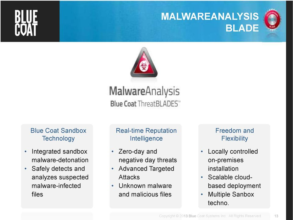 negative day threats Advanced Targeted Attacks Unknown malware and malicious files Freedom and