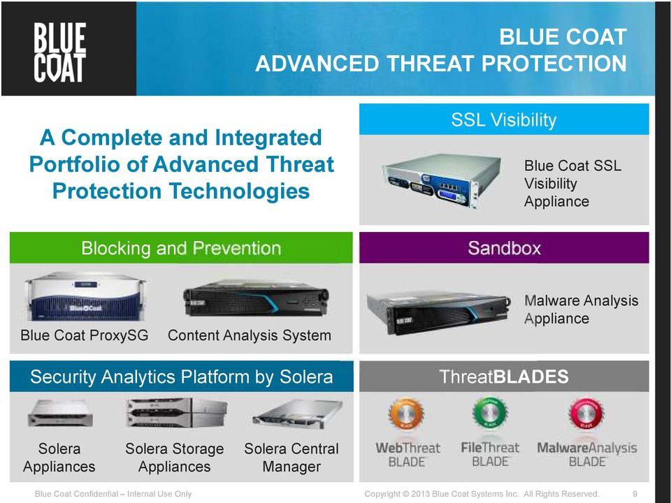 ProxySG Content Analysis System Malware Analysis Appliance Security Analytics Platform by Solera