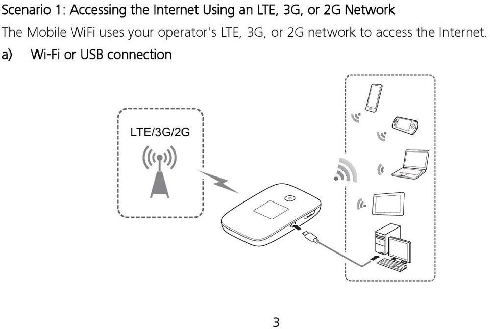 your operator's LTE, 3G, or 2G network to