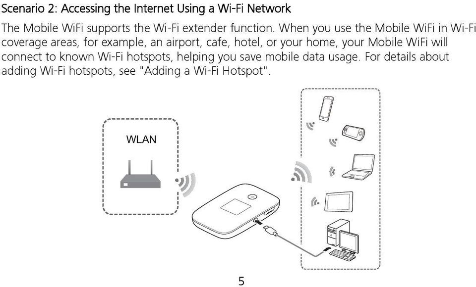 When you use the Mobile WiFi in Wi-Fi coverage areas, for example, an airport, cafe, hotel, or