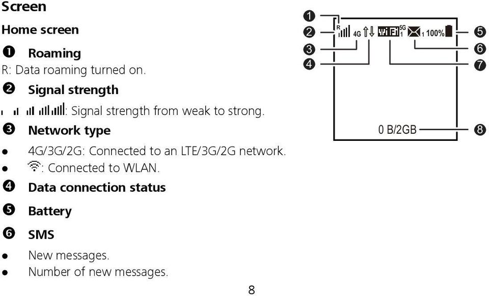 Network type 4G/3G/2G: Connected to an LTE/3G/2G network.