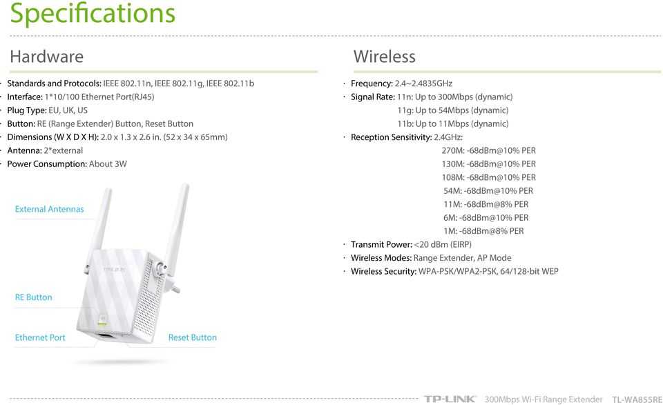 (52 x 34 x 65mm) Antenna: 2*external Power Consumption: About 3W External Antennas Wireless Frequency: 2.4~2.
