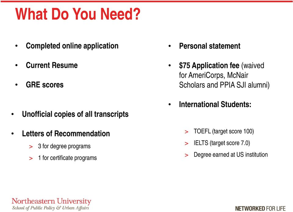 of Recommendation > 3 for degree programs > 1 for certificate programs Personal statement $75