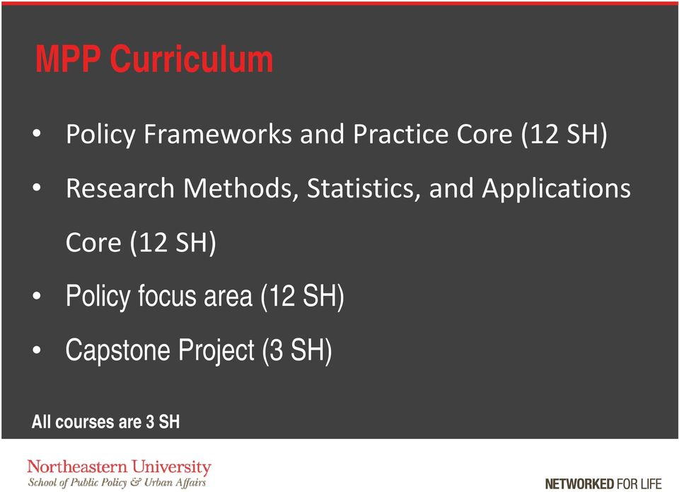 Applications Core (12 SH) Policy focus area (12