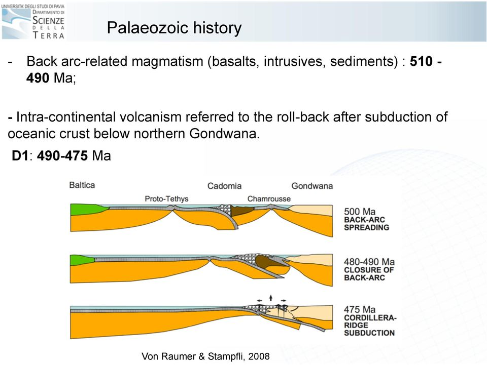volcanism referred to the roll-back after subduction of