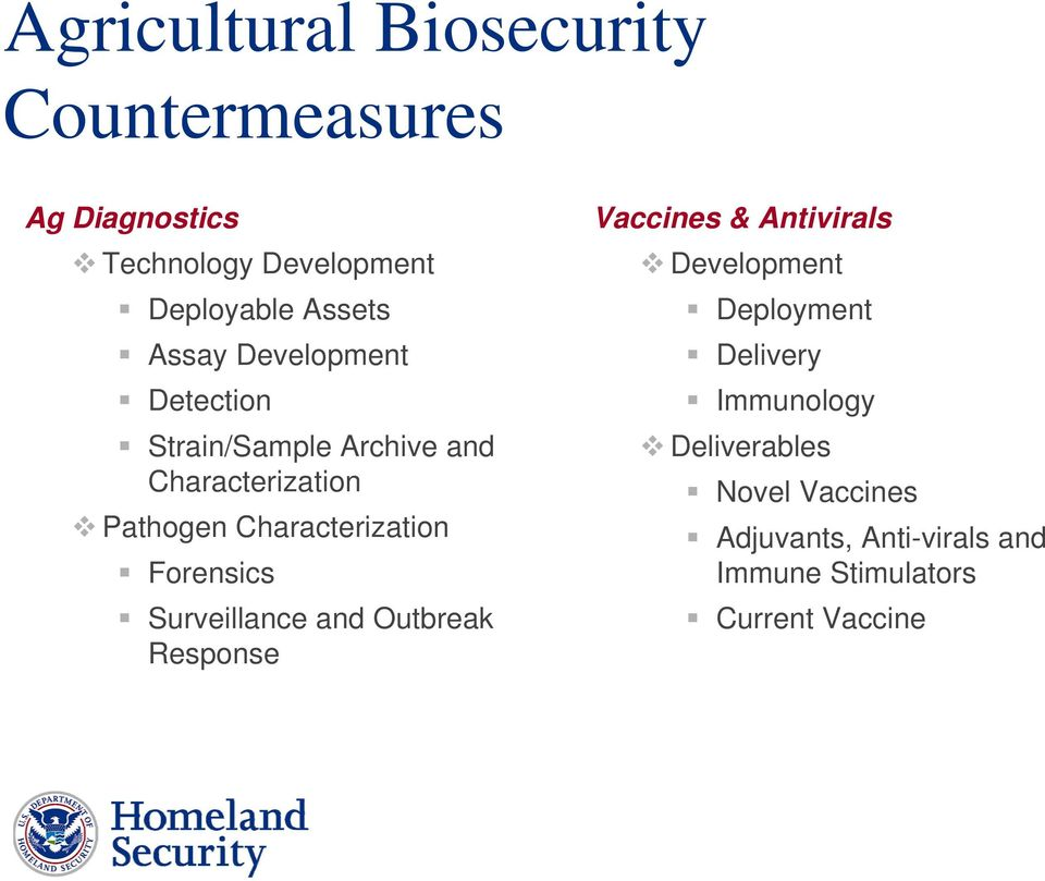 Forensics Surveillance and Outbreak Response Vaccines & Antivirals Development Deployment Delivery