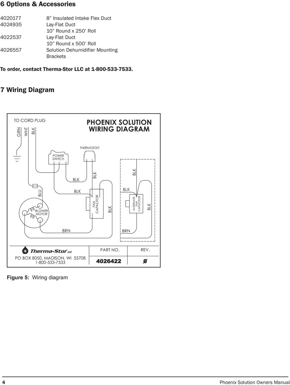 7 Wiring Diagram TO CORD PLUG GRN WHT PHOENIX SOLUTION WIRING DIAGRAM THERMOSTAT POWER SWITCH BLU BLOWER MOTOR FAN CAPACITOR ALTERNATE