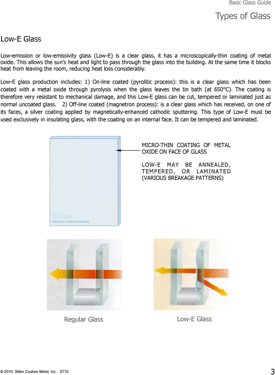 Stiles  Basic Glass Guide  Steel Door + Window Systems CONTENTS - PDF