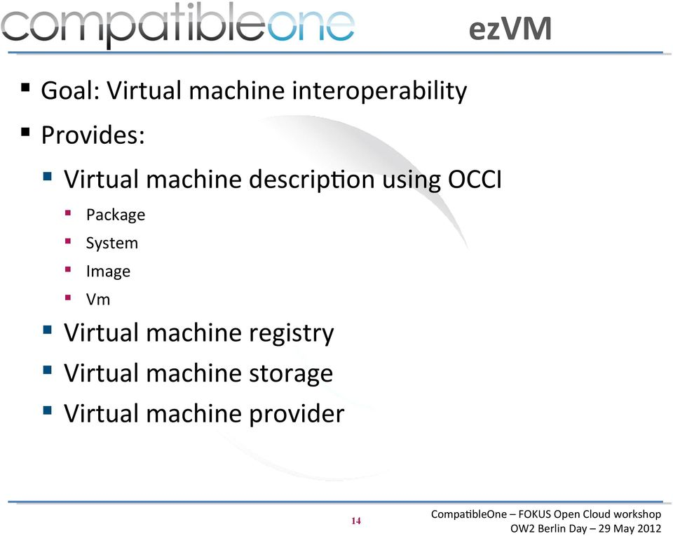 Package System Image Vm Virtual machine registry